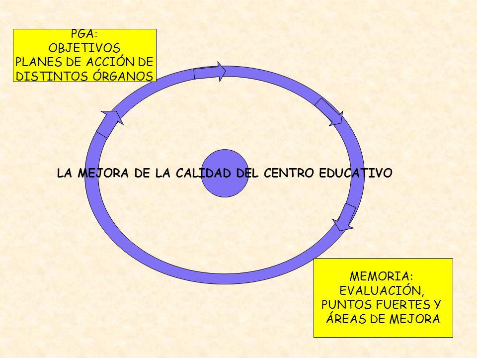 LA MEJORA DE LA CALIDAD DEL CENTRO EDUCATIVO