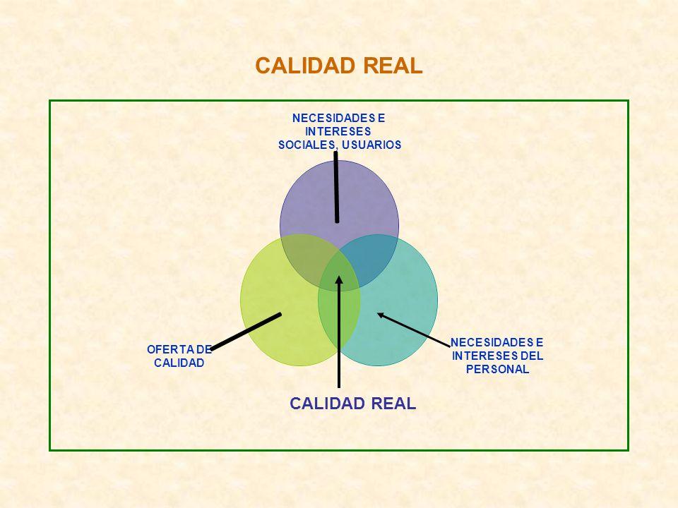 CALIDAD REAL CALIDAD REAL