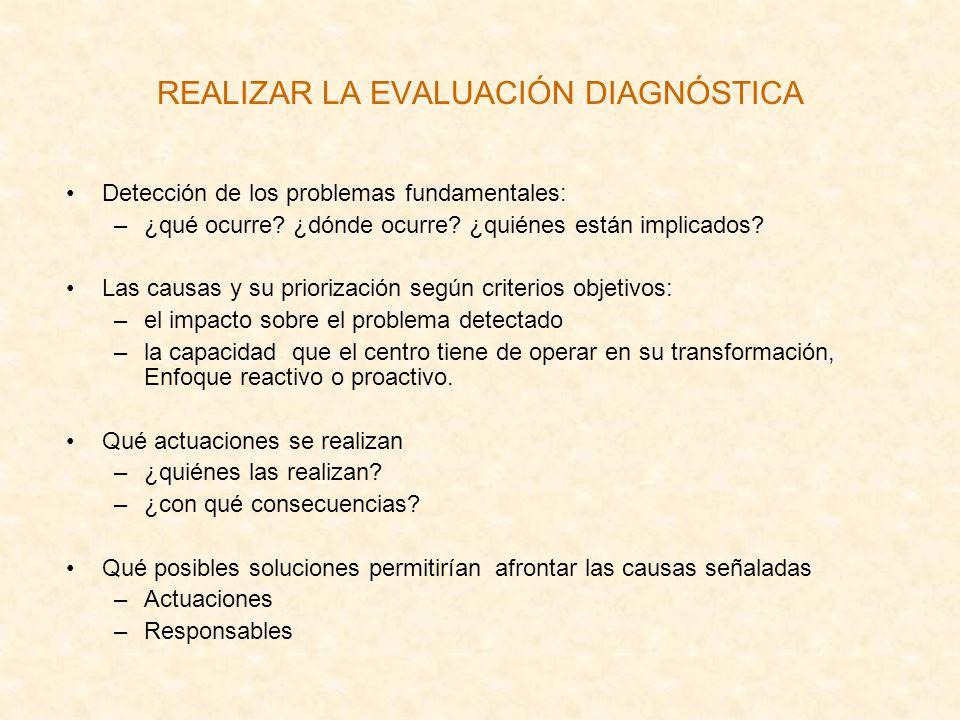 REALIZAR LA EVALUACIÓN DIAGNÓSTICA