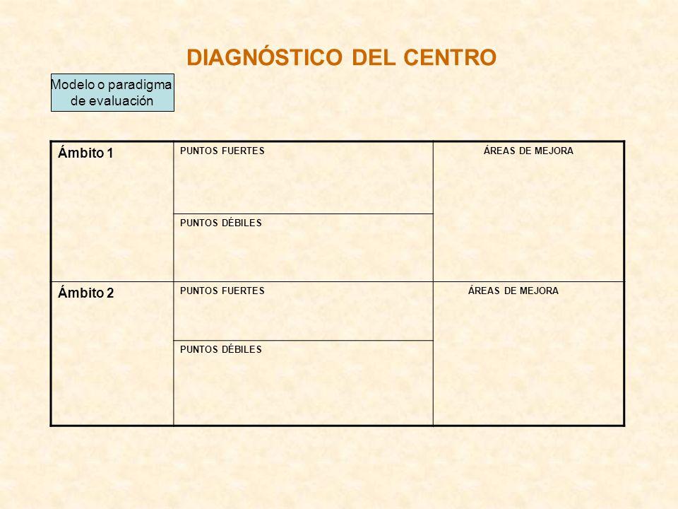 DIAGNÓSTICO DEL CENTRO