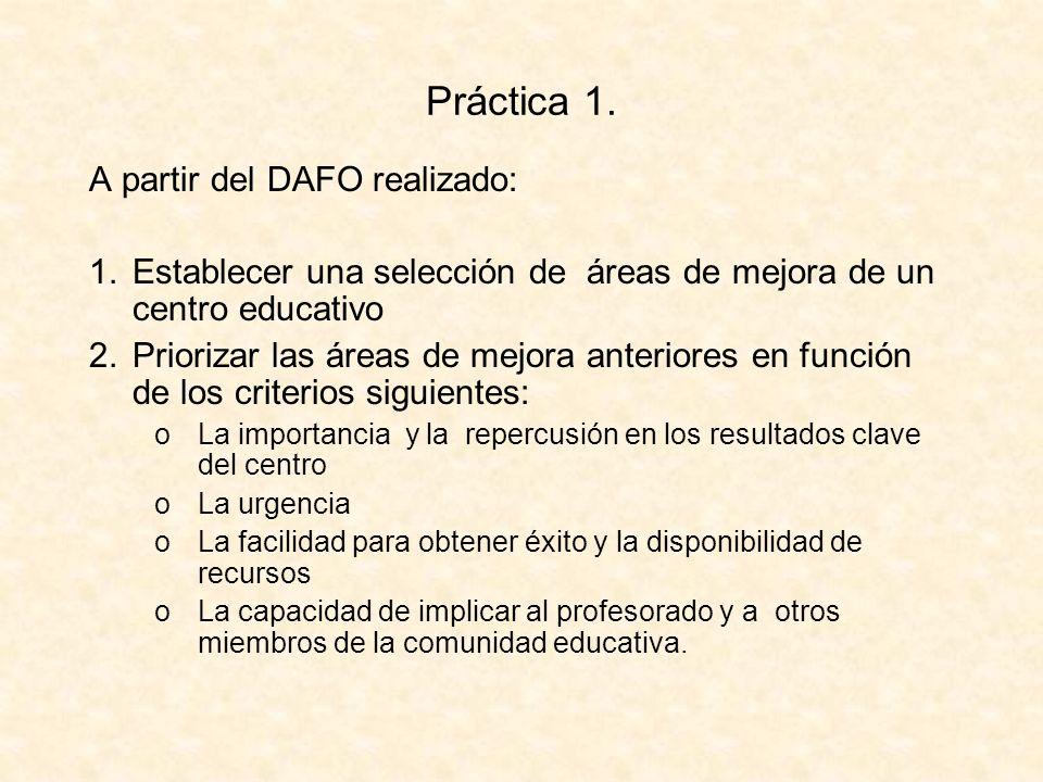 Práctica 1. A partir del DAFO realizado: