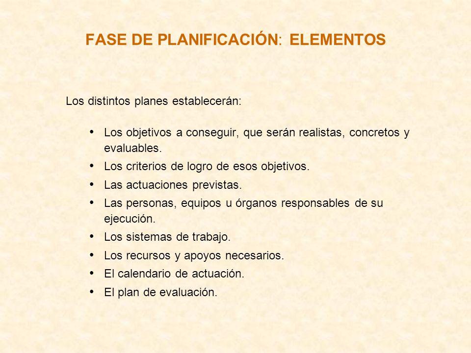 FASE DE PLANIFICACIÓN: ELEMENTOS