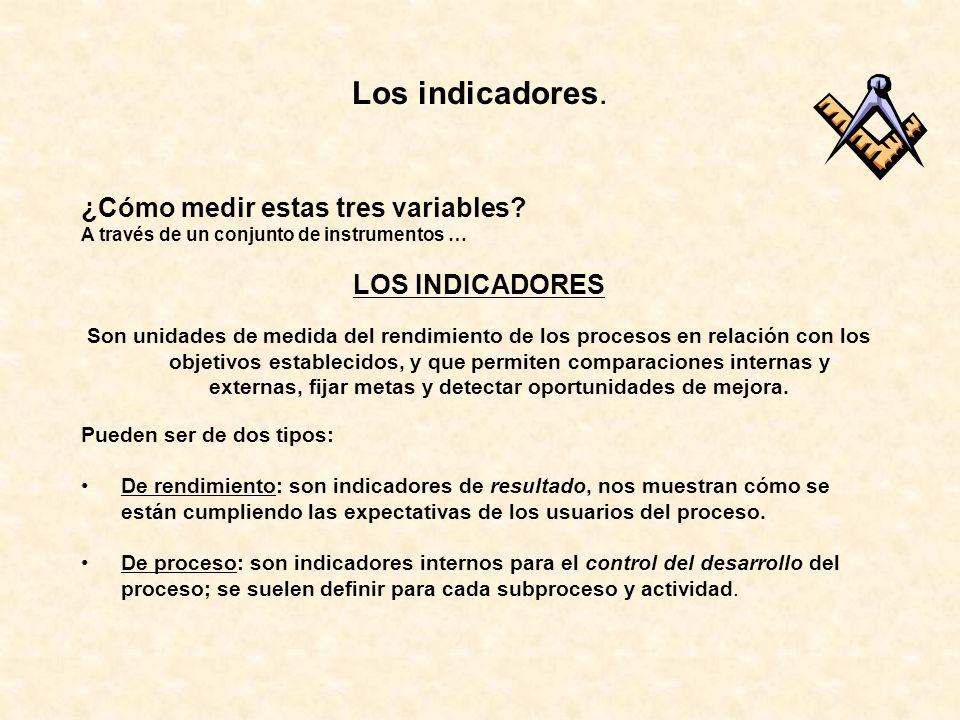 Los indicadores. ¿Cómo medir estas tres variables LOS INDICADORES