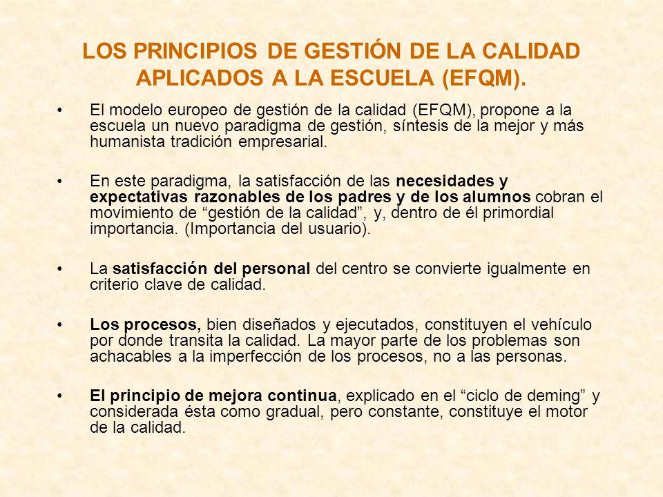 LOS PRINCIPIOS DE GESTIÓN DE LA CALIDAD APLICADOS A LA ESCUELA (EFQM).