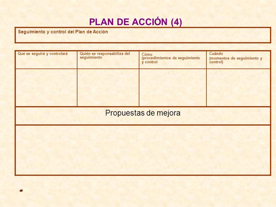 PLAN DE ACCIÓN (4) Propuestas de mejora