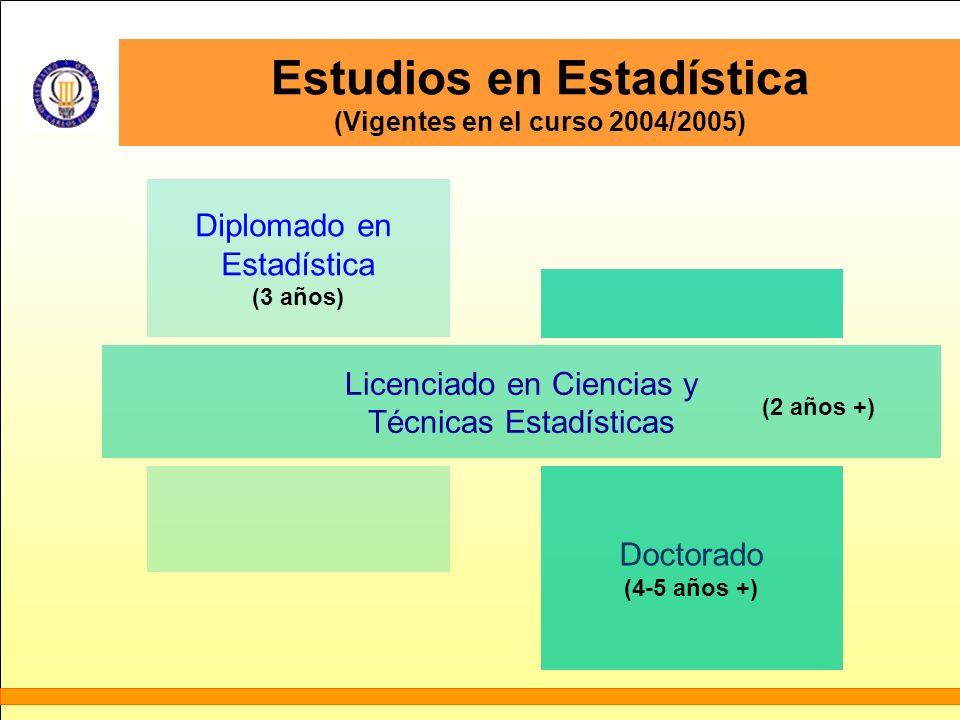 Estudios en Estadística (Vigentes en el curso 2004/2005)