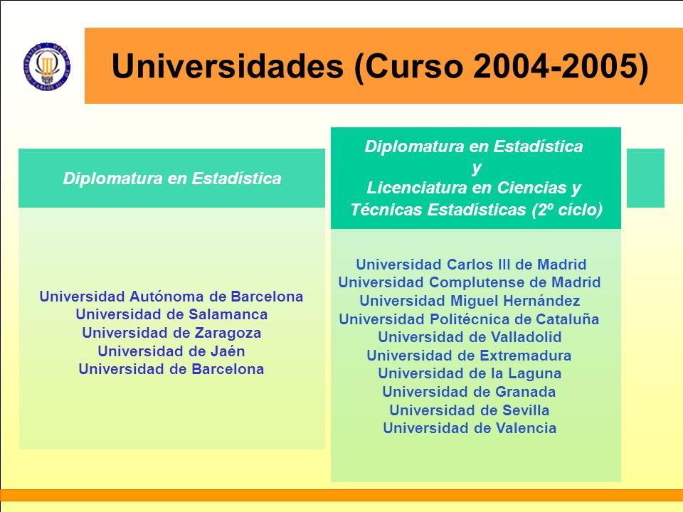 Universidades (Curso 2004-2005)