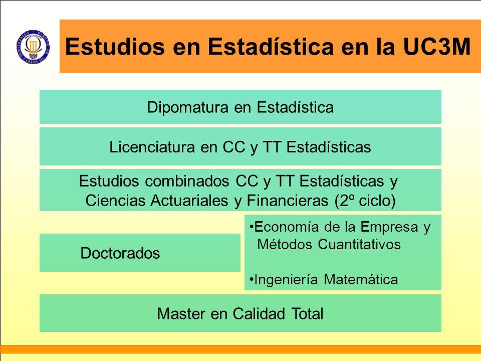 Estudios en Estadística en la UC3M