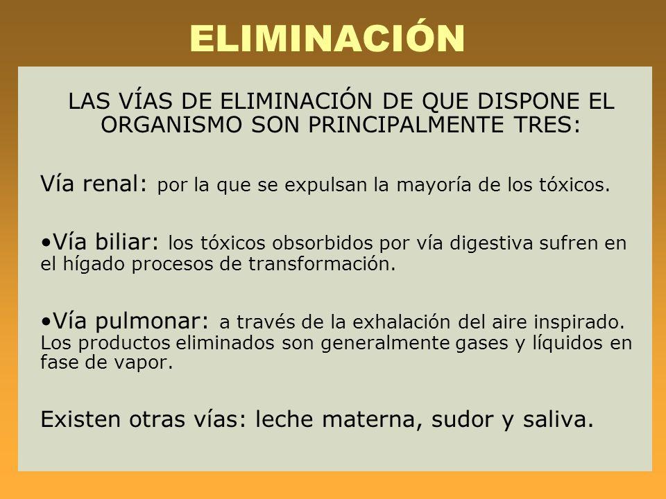 ELIMINACIÓN LAS VÍAS DE ELIMINACIÓN DE QUE DISPONE EL ORGANISMO SON PRINCIPALMENTE TRES: