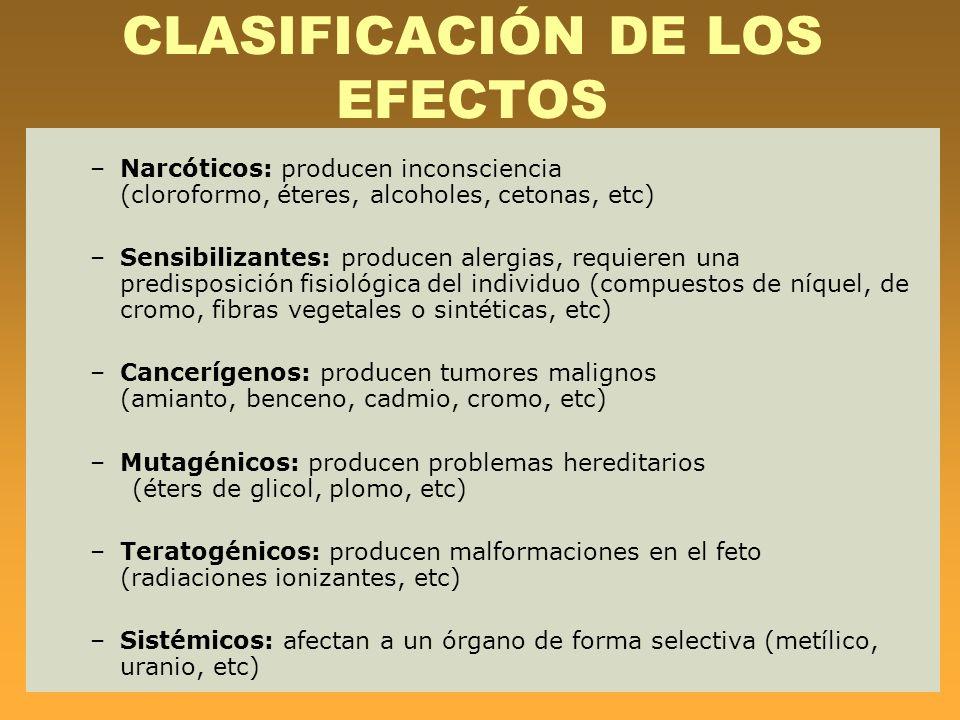 CLASIFICACIÓN DE LOS EFECTOS