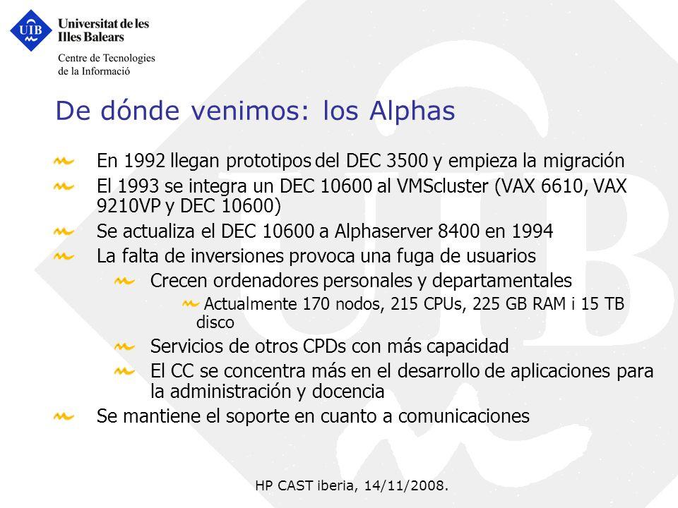 De dónde venimos: los Alphas