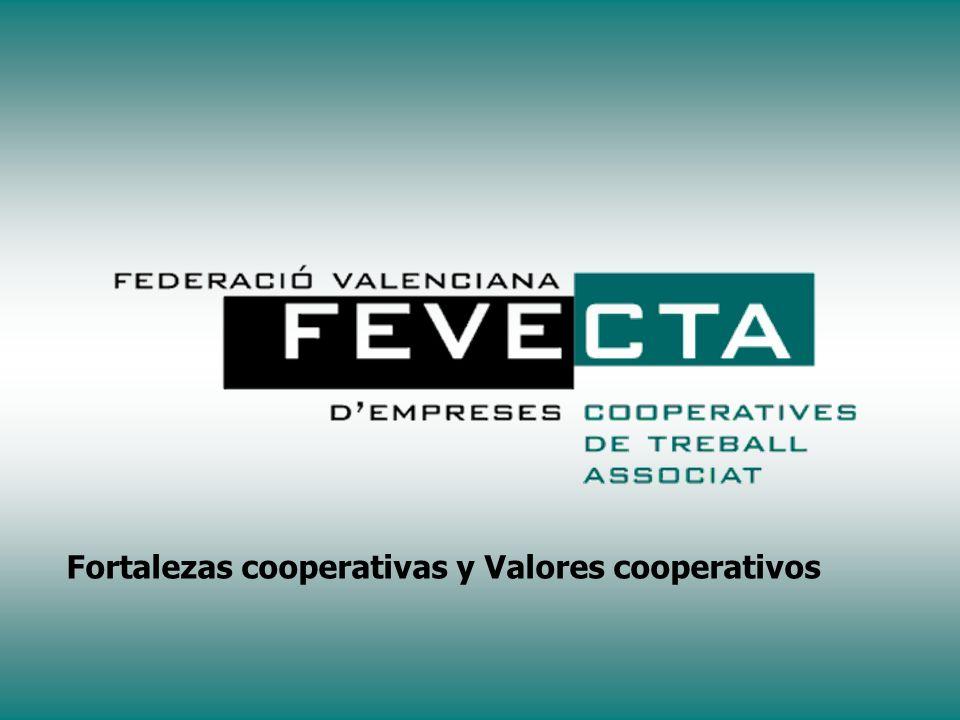 Fortalezas cooperativas y Valores cooperativos