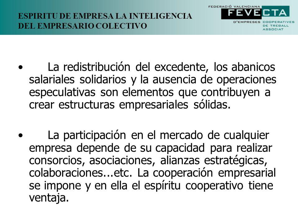 ESPIRITU DE EMPRESA LA INTELIGENCIA DEL EMPRESARIO COLECTIVO
