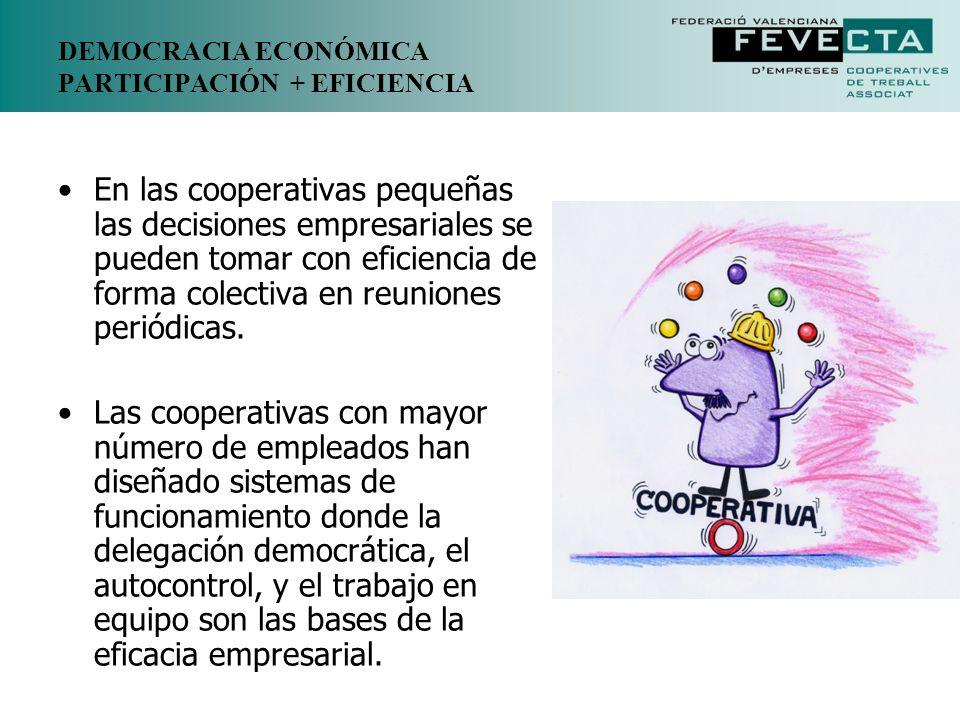 DEMOCRACIA ECONÓMICA PARTICIPACIÓN + EFICIENCIA