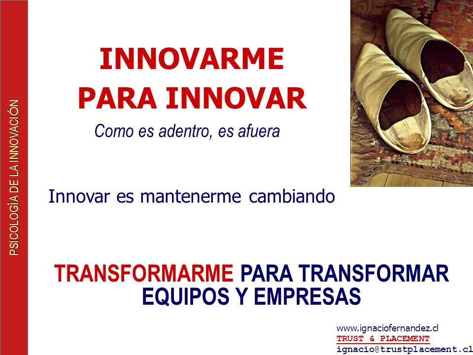 TRANSFORMARME PARA TRANSFORMAR EQUIPOS Y EMPRESAS
