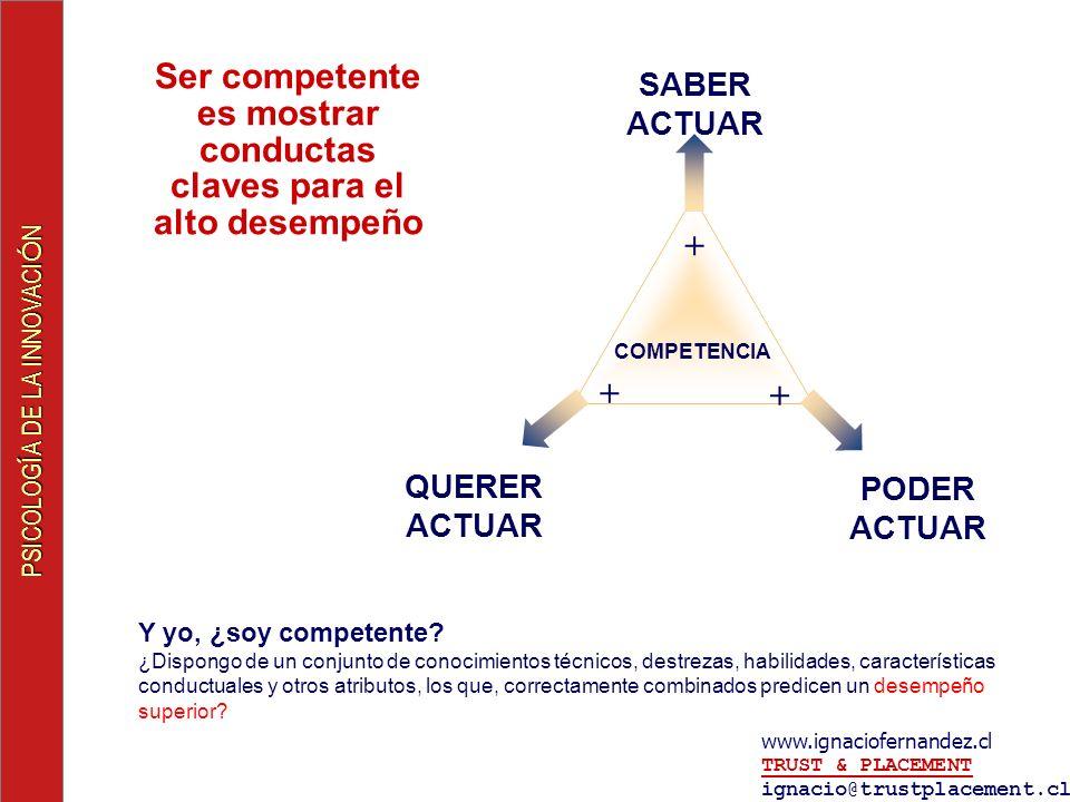 Ser competente es mostrar conductas claves para el alto desempeño