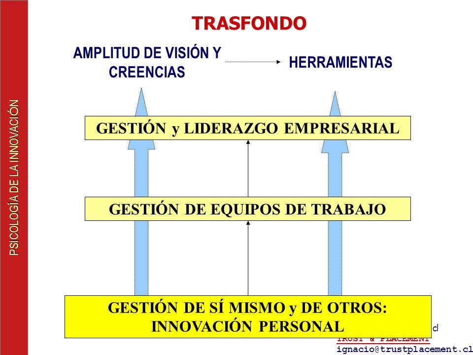 AMPLITUD DE VISIÓN Y CREENCIAS GESTIÓN y LIDERAZGO EMPRESARIAL