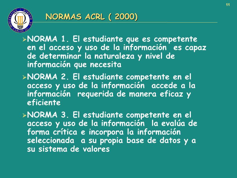 NORMAS ACRL ( 2000)