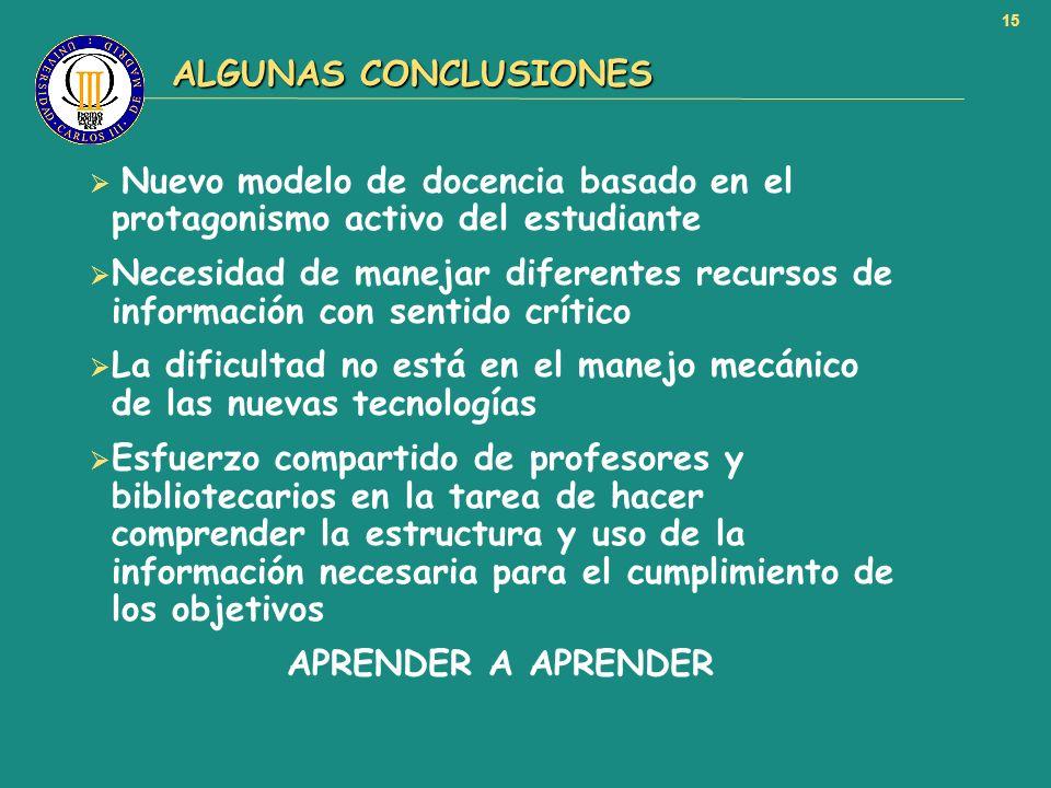 ALGUNAS CONCLUSIONES Nuevo modelo de docencia basado en el protagonismo activo del estudiante.