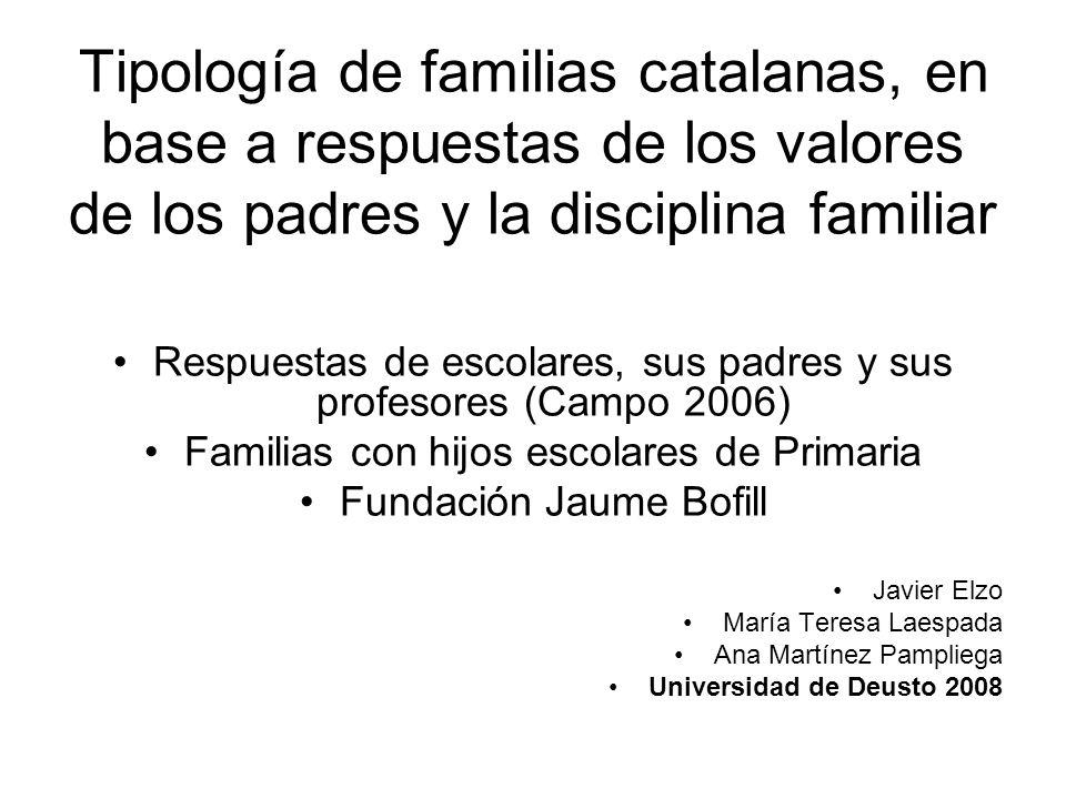 Tipología de familias catalanas, en base a respuestas de los valores de los padres y la disciplina familiar