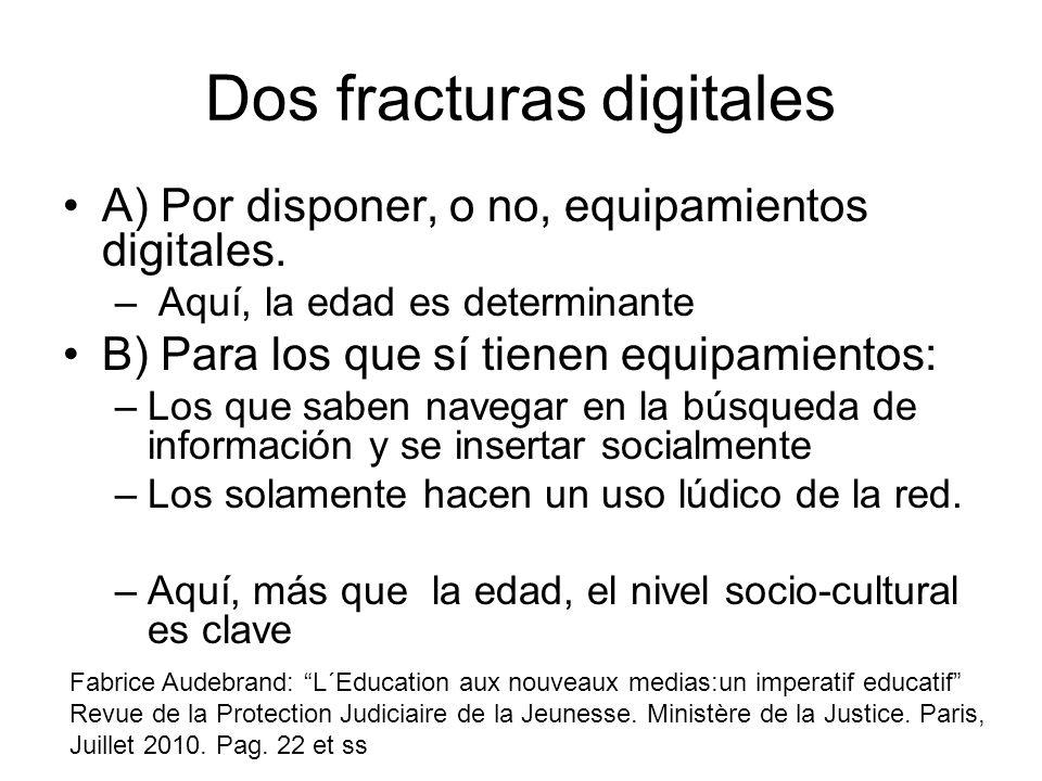 Dos fracturas digitales