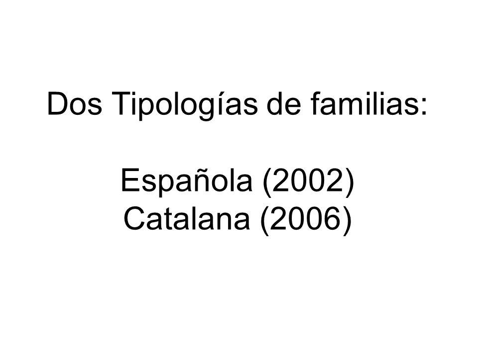Dos Tipologías de familias: