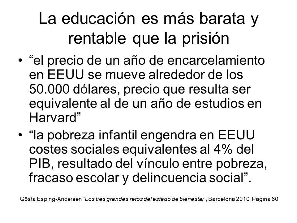 La educación es más barata y rentable que la prisión