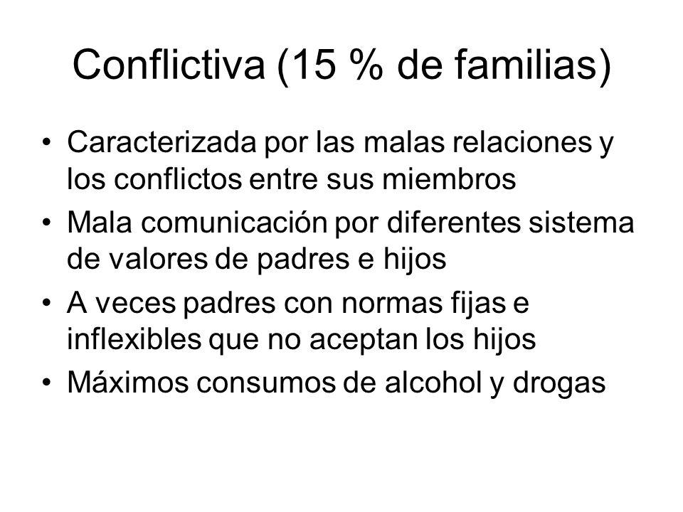 Conflictiva (15 % de familias)