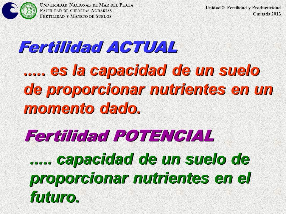 ..... capacidad de un suelo de proporcionar nutrientes en el futuro.