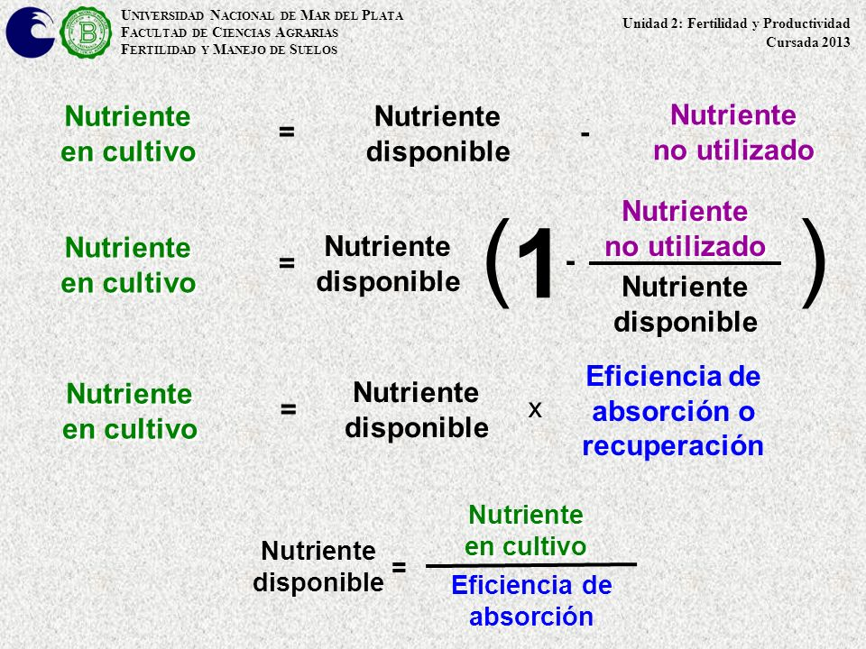 Eficiencia de absorción o recuperación Eficiencia de absorción