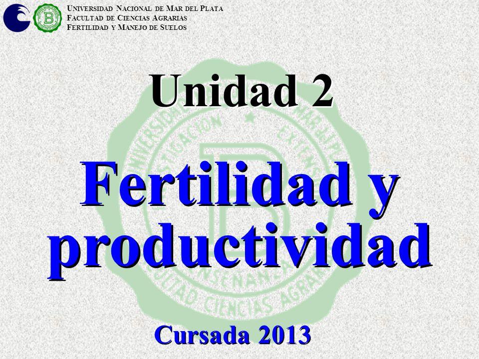 Fertilidad y productividad