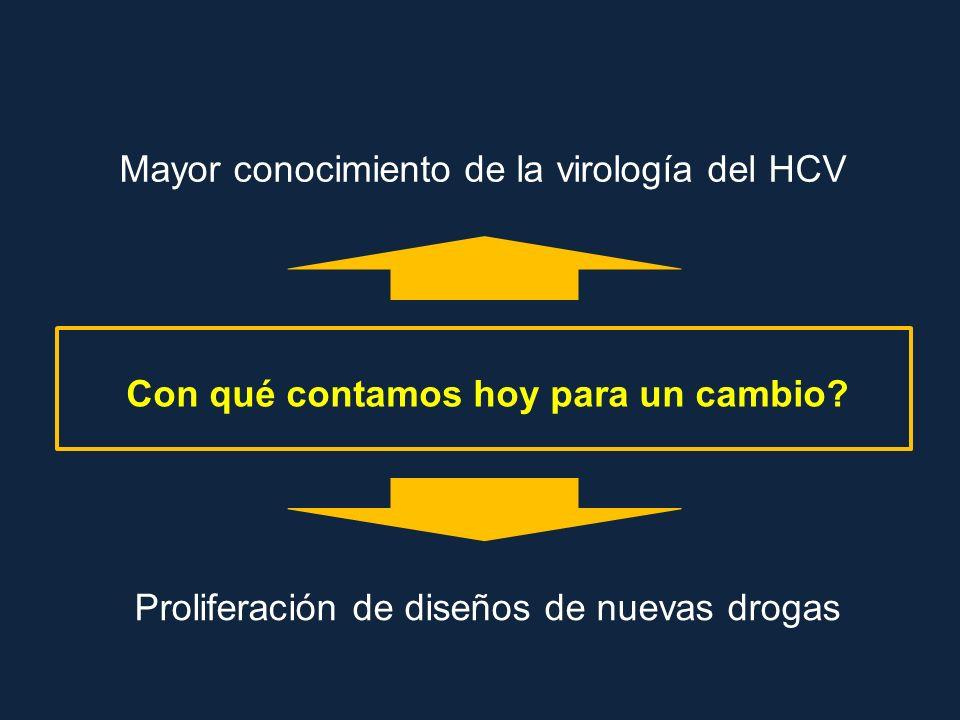 Mayor conocimiento de la virología del HCV