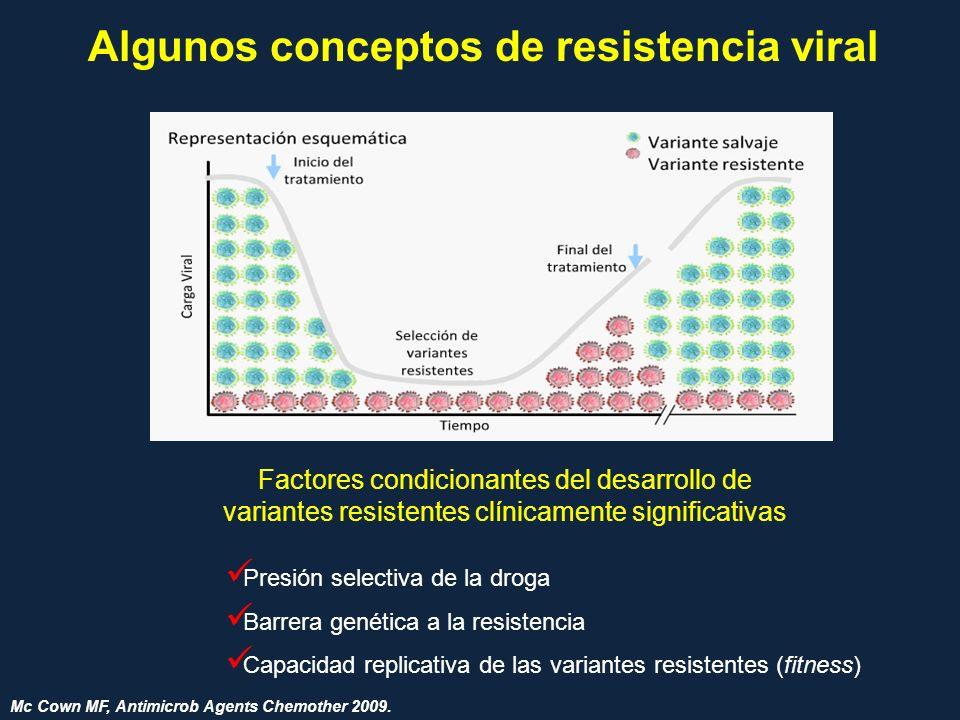 Algunos conceptos de resistencia viral
