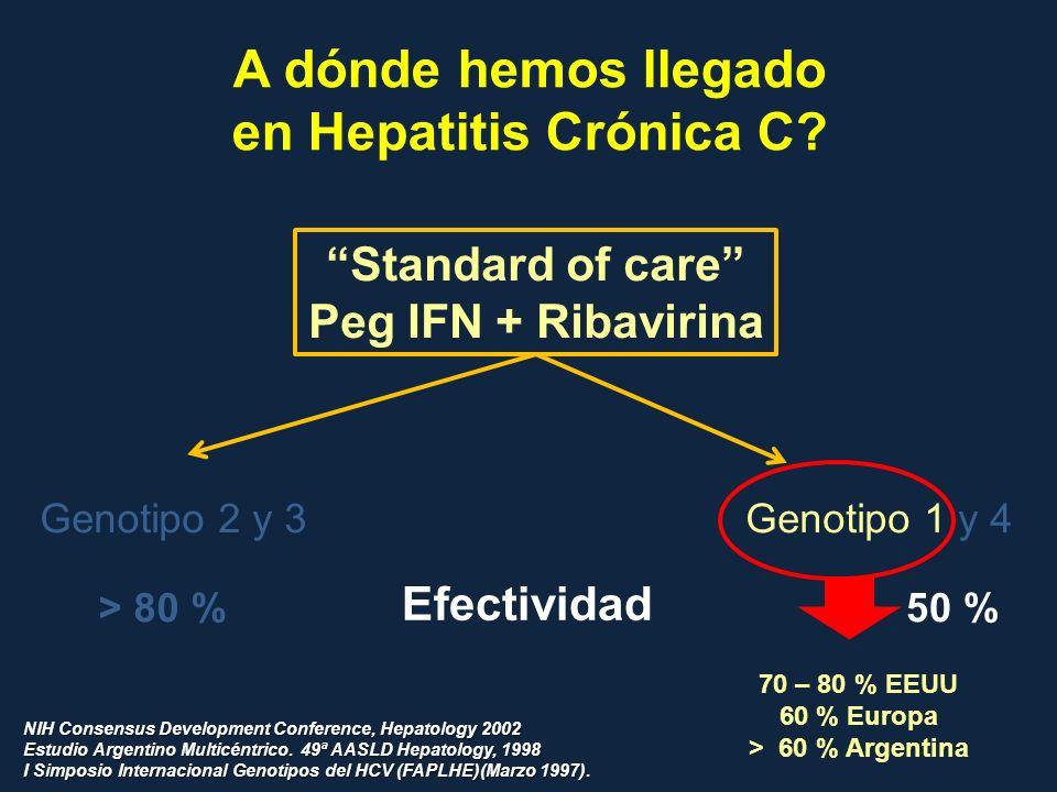 A dónde hemos llegado en Hepatitis Crónica C