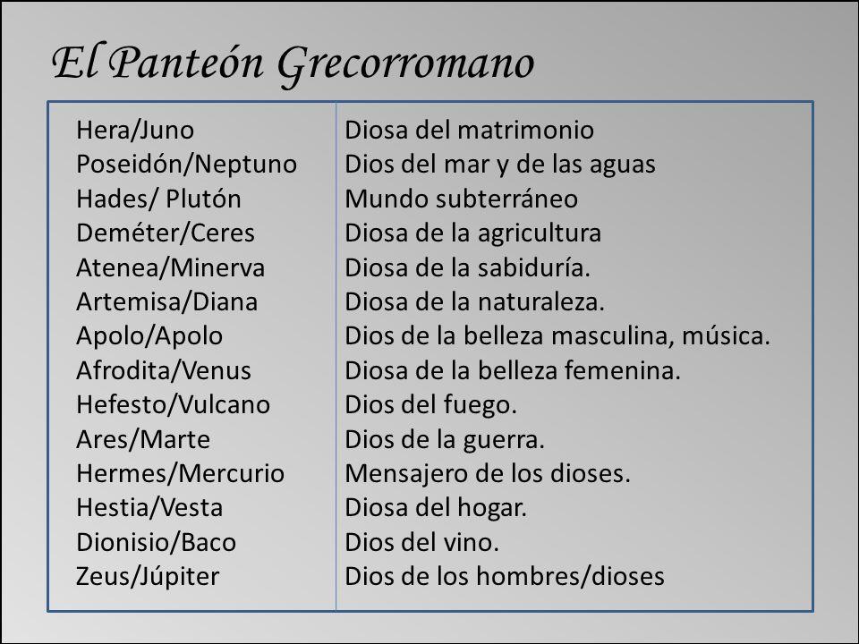 El Panteón Grecorromano