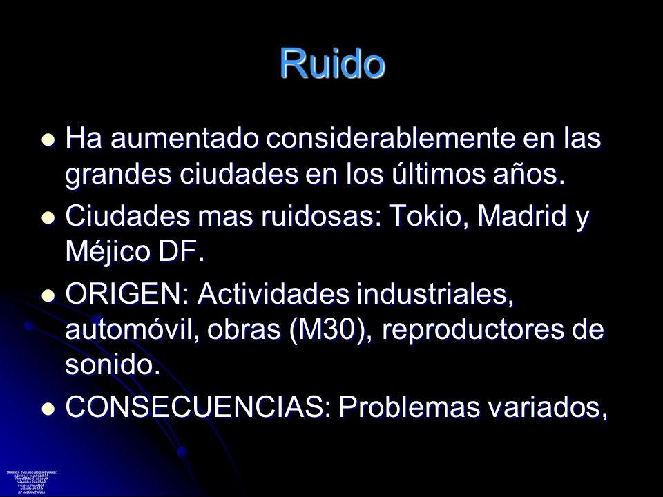Ruido Ha aumentado considerablemente en las grandes ciudades en los últimos años. Ciudades mas ruidosas: Tokio, Madrid y Méjico DF.