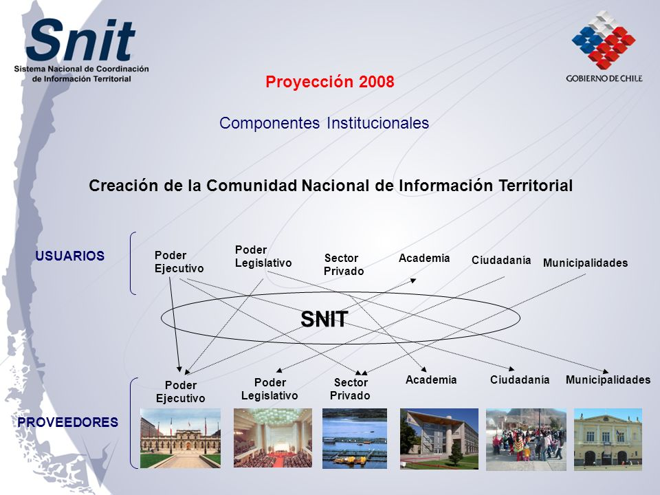 Creación de la Comunidad Nacional de Información Territorial