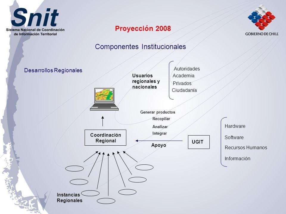 Coordinación Regional