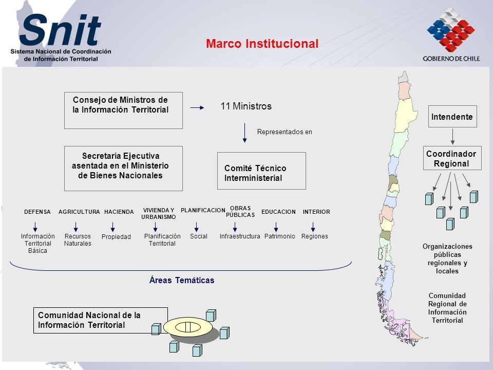 Marco Institucional 11 Ministros