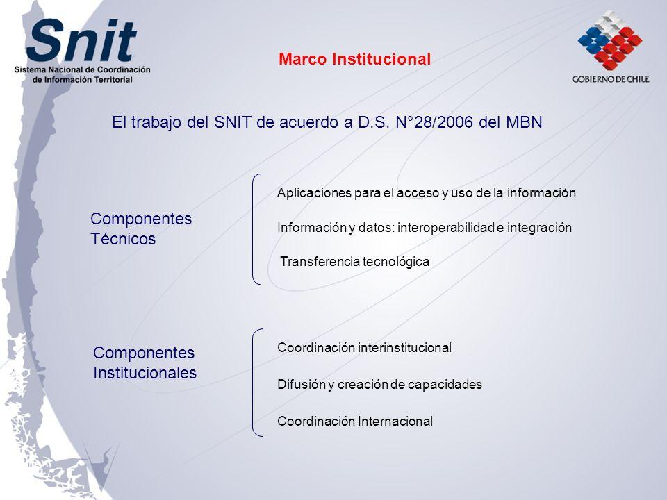 El trabajo del SNIT de acuerdo a D.S. N°28/2006 del MBN