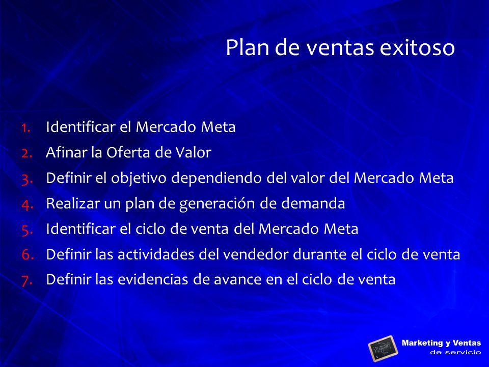Plan de ventas exitoso Identificar el Mercado Meta