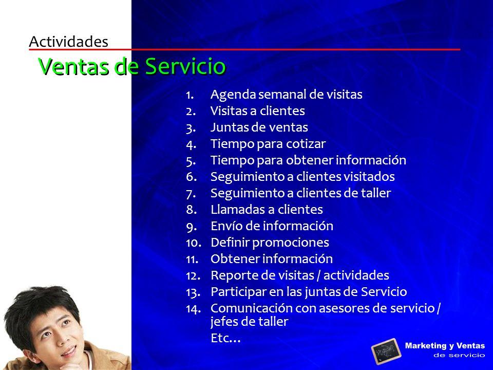 Ventas de Servicio Actividades Agenda semanal de visitas