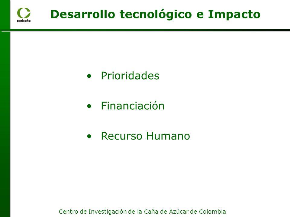 Desarrollo tecnológico e Impacto