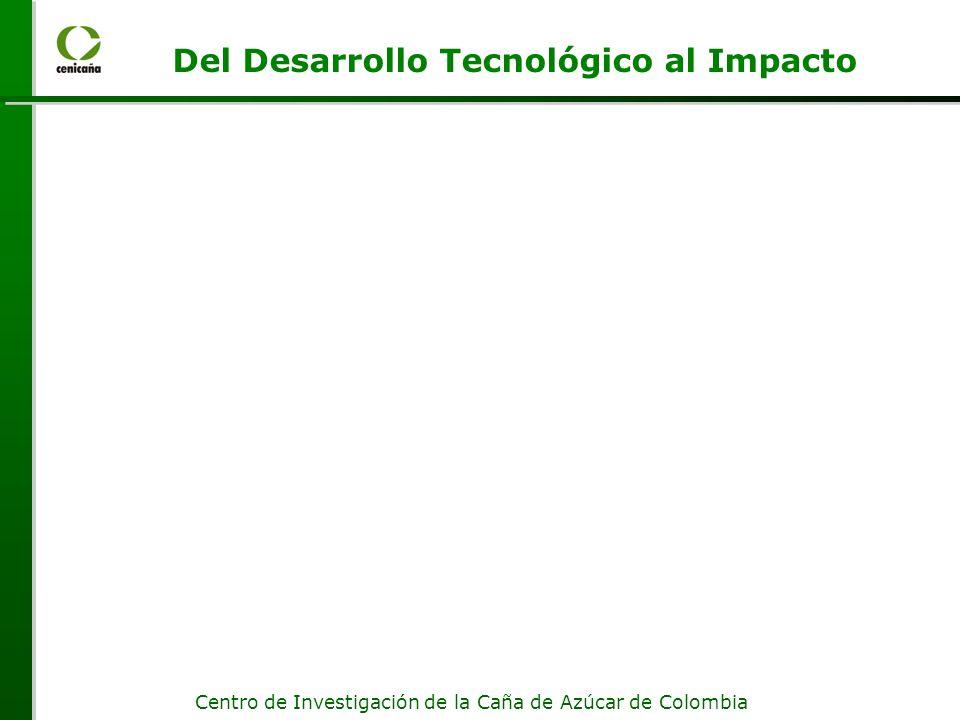 Del Desarrollo Tecnológico al Impacto