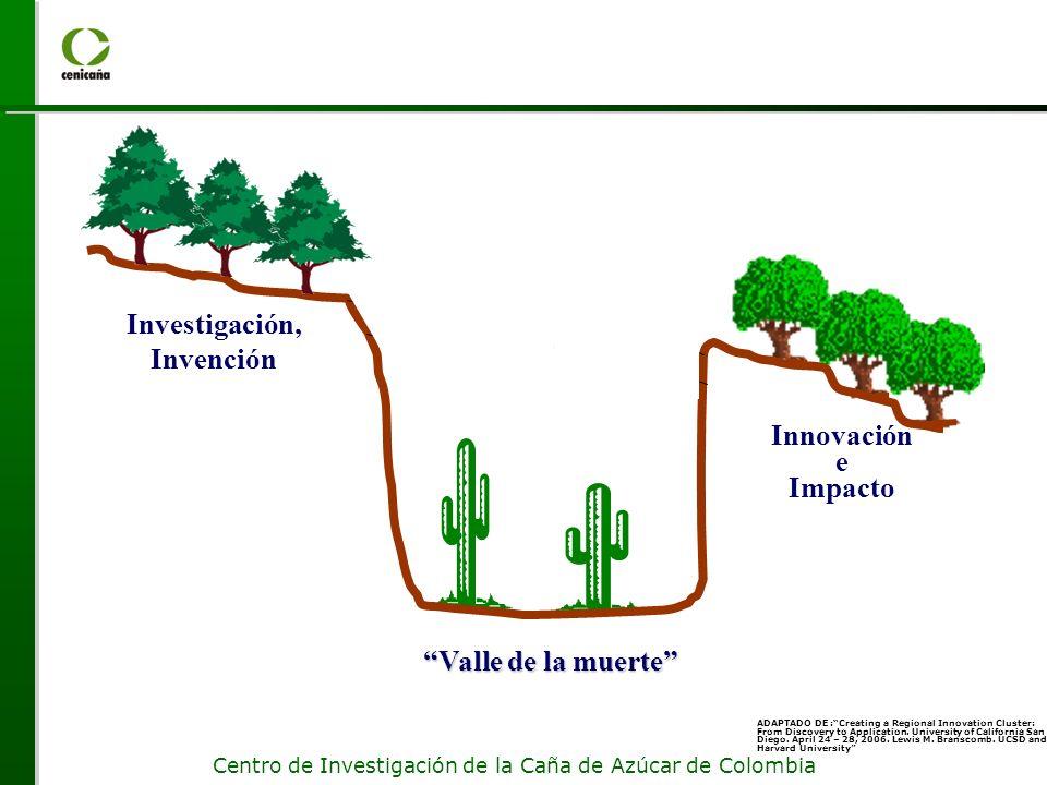 Investigación, Invención
