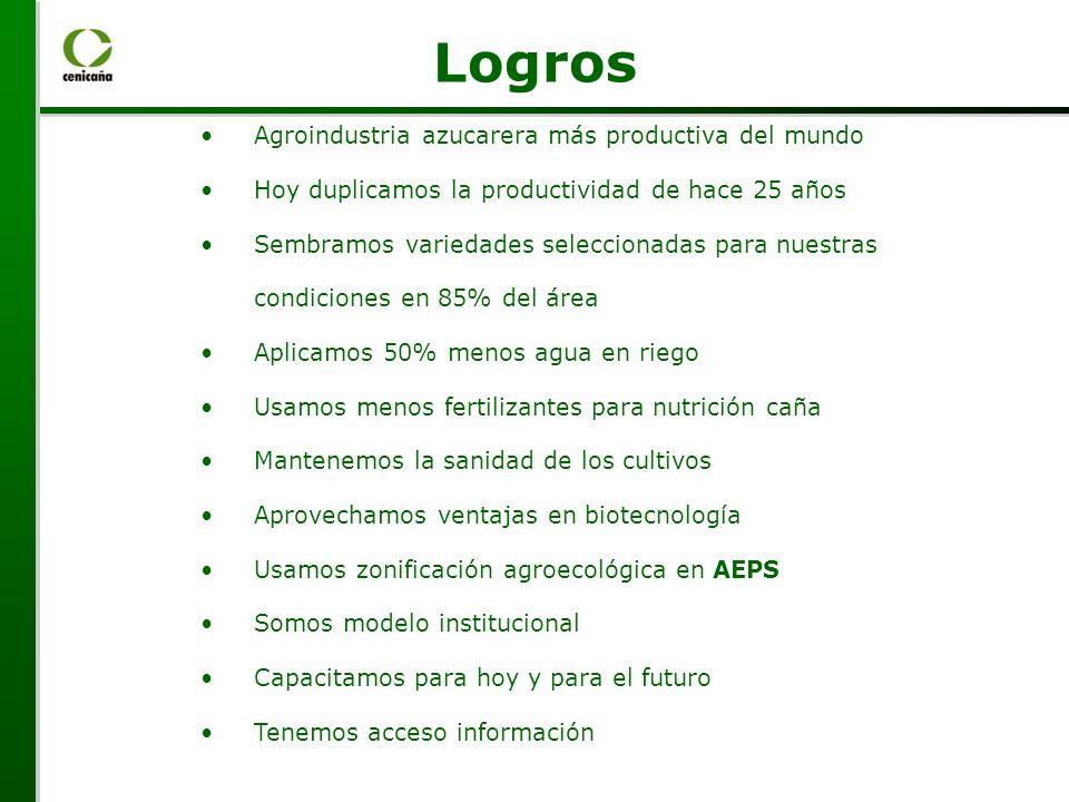 Logros Agroindustria azucarera más productiva del mundo