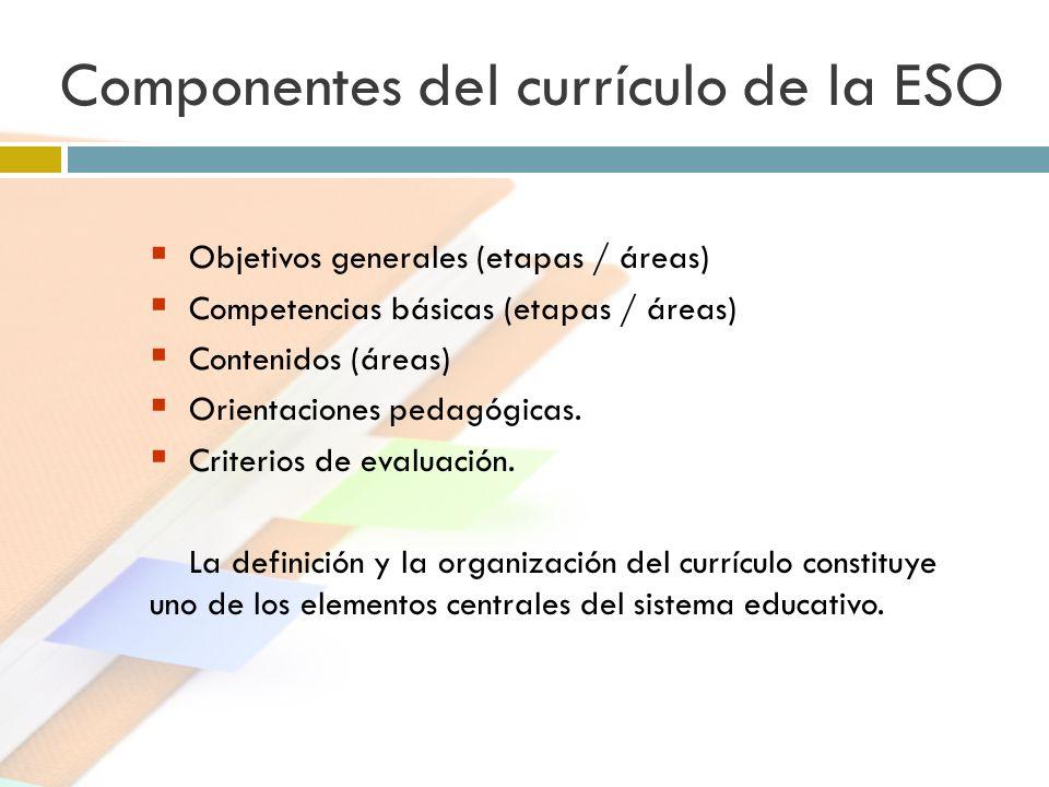 Componentes del currículo de la ESO