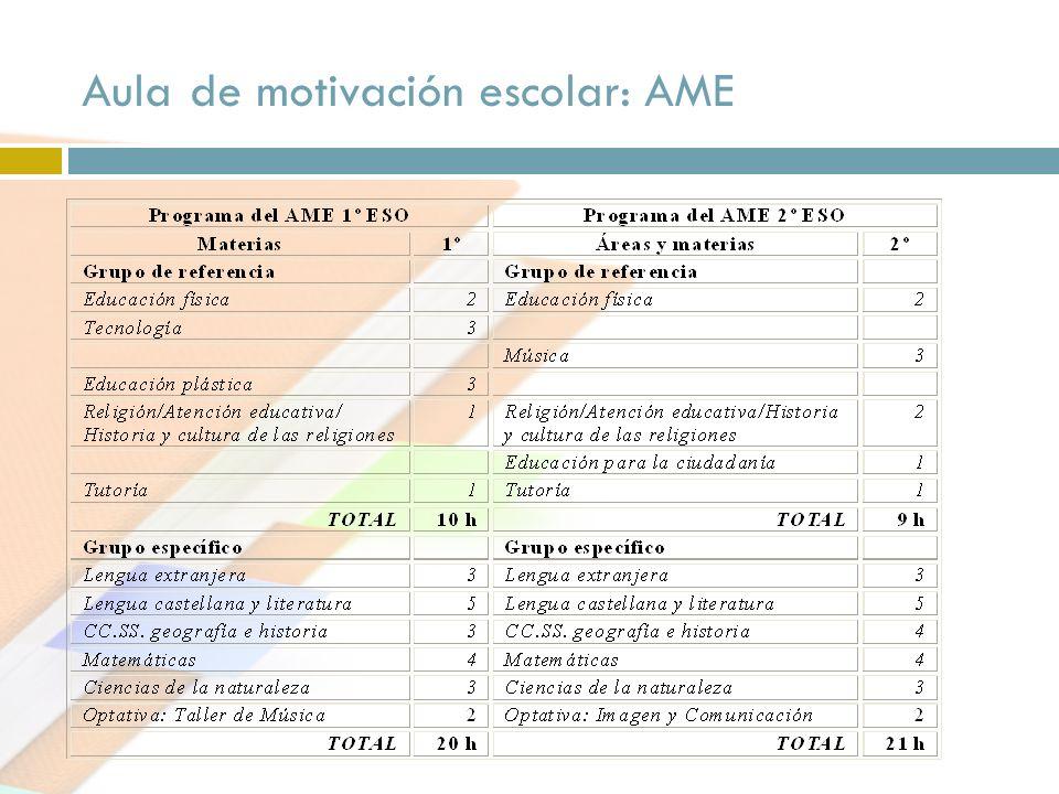 Aula de motivación escolar: AME