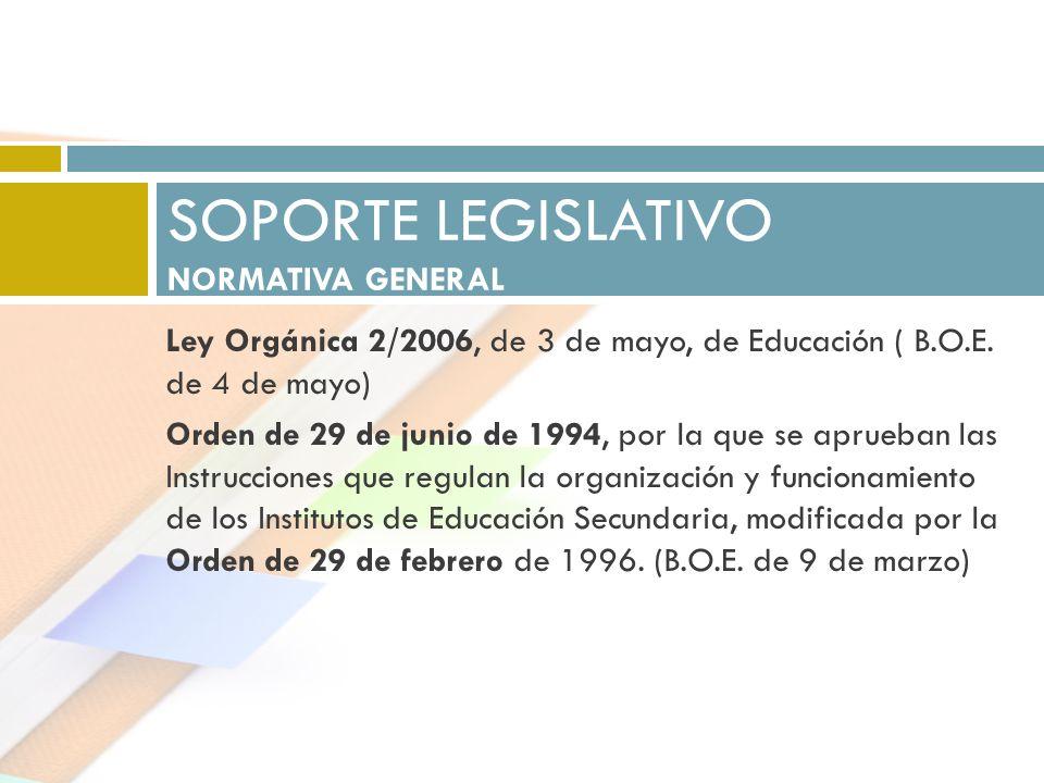 SOPORTE LEGISLATIVO NORMATIVA GENERAL