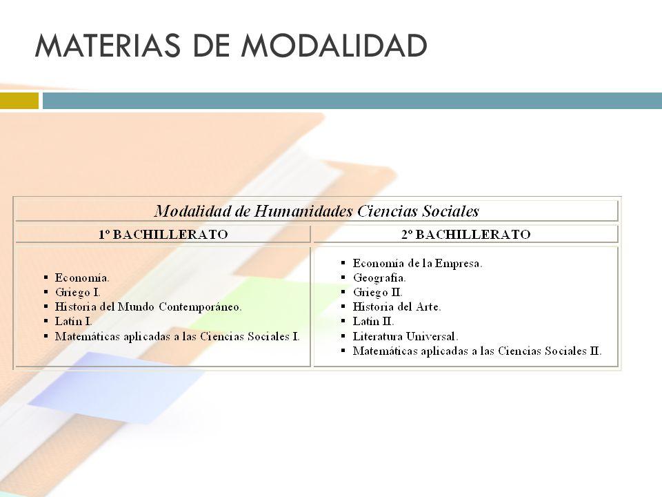 MATERIAS DE MODALIDAD